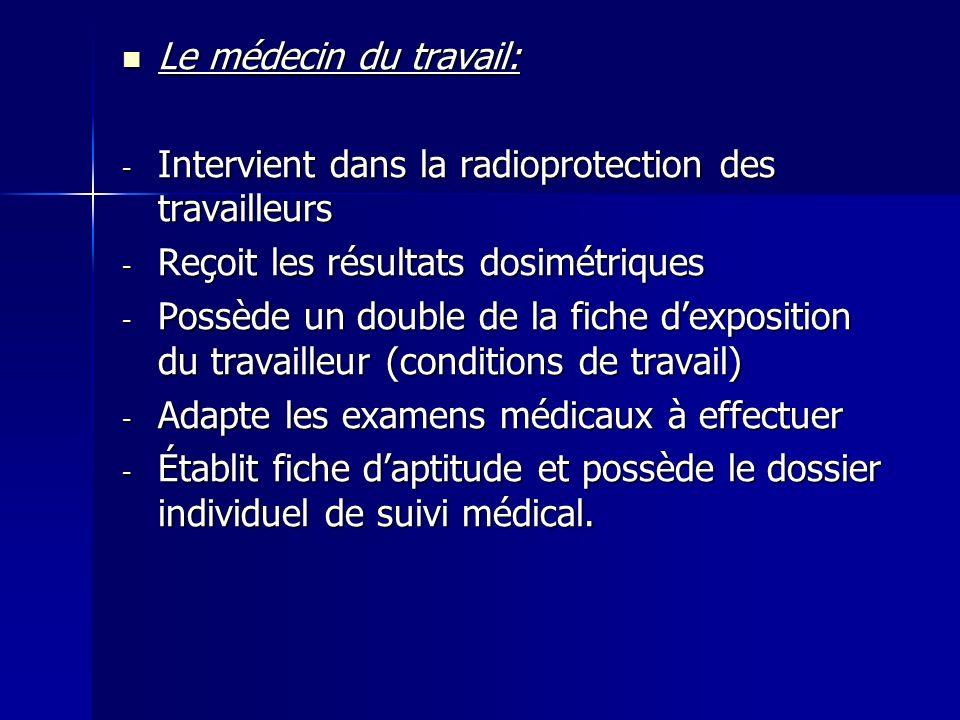 Le médecin du travail: Intervient dans la radioprotection des travailleurs. Reçoit les résultats dosimétriques.