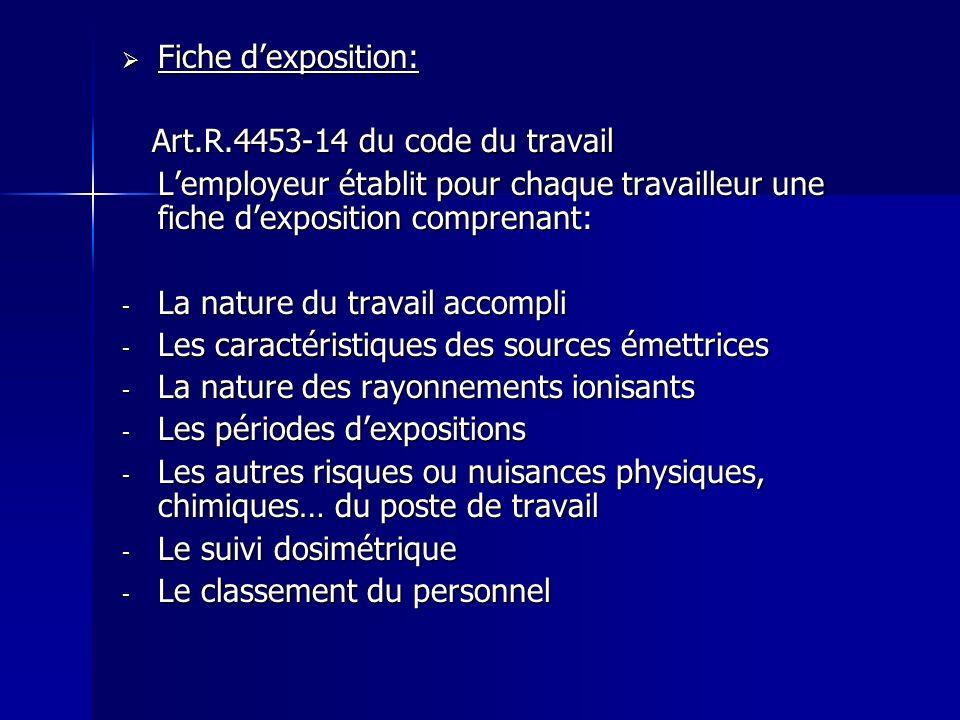 Fiche d'exposition: Art.R.4453-14 du code du travail. L'employeur établit pour chaque travailleur une fiche d'exposition comprenant: