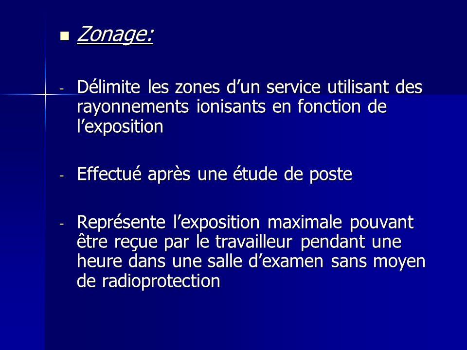 Zonage: Délimite les zones d'un service utilisant des rayonnements ionisants en fonction de l'exposition.