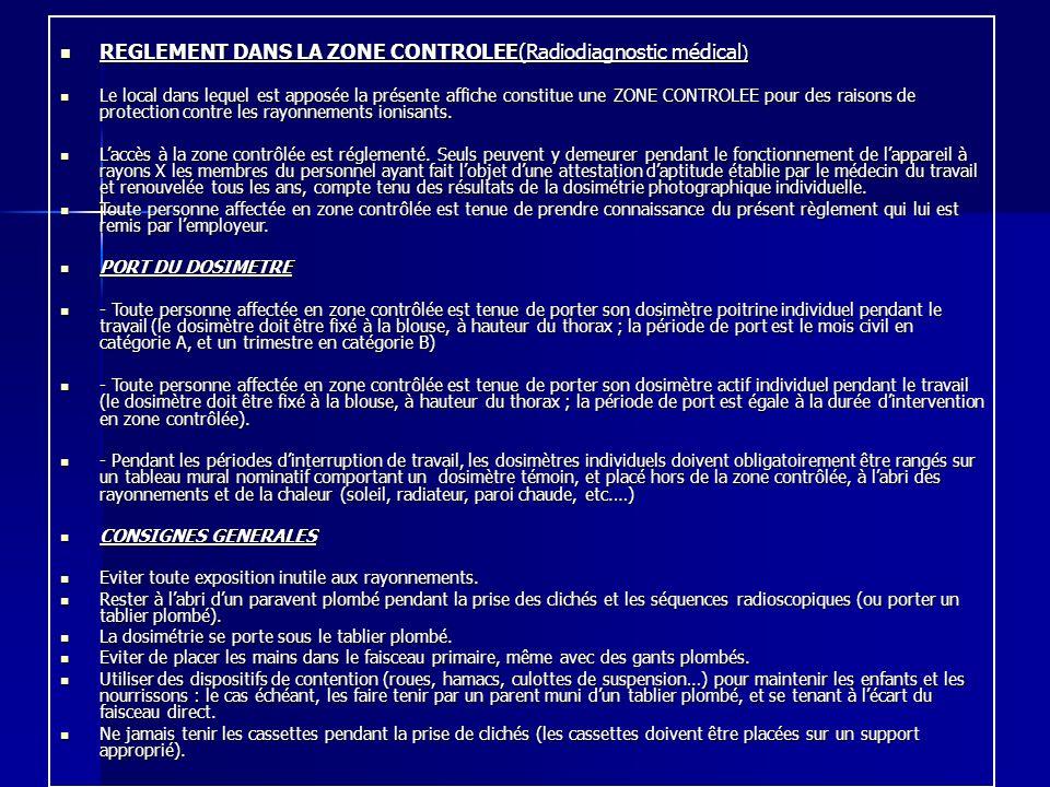 REGLEMENT DANS LA ZONE CONTROLEE(Radiodiagnostic médical)