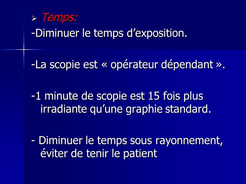 Temps: -Diminuer le temps d'exposition. -La scopie est « opérateur dépendant ».