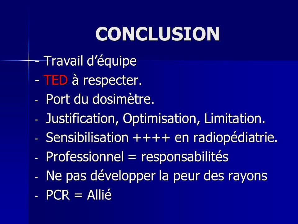 CONCLUSION - Travail d'équipe - TED à respecter. Port du dosimètre.