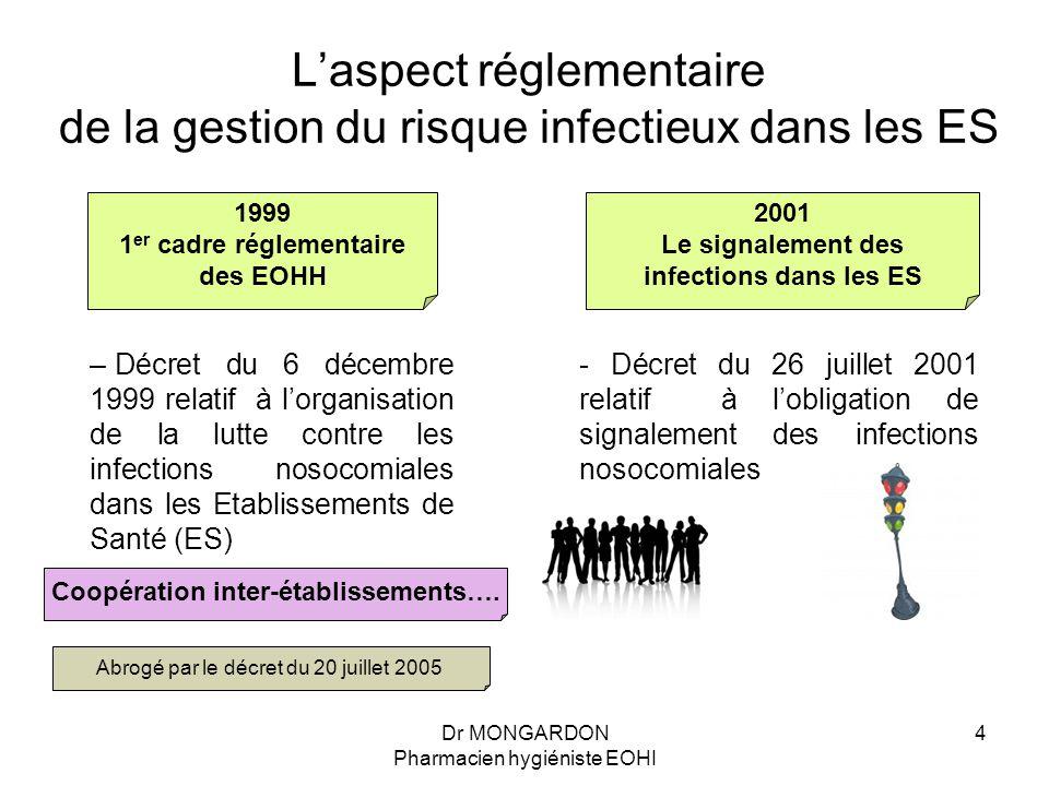 L'aspect réglementaire de la gestion du risque infectieux dans les ES