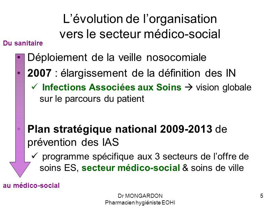 L'évolution de l'organisation vers le secteur médico-social