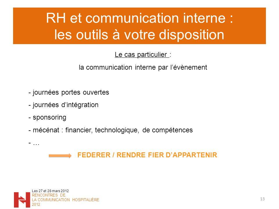 RH et communication interne : les outils à votre disposition