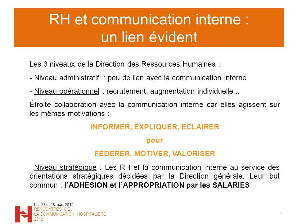 RH et communication interne : un lien évident