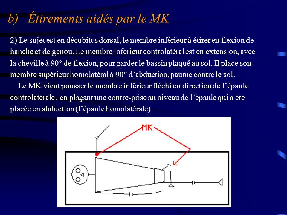 b) Étirements aidés par le MK
