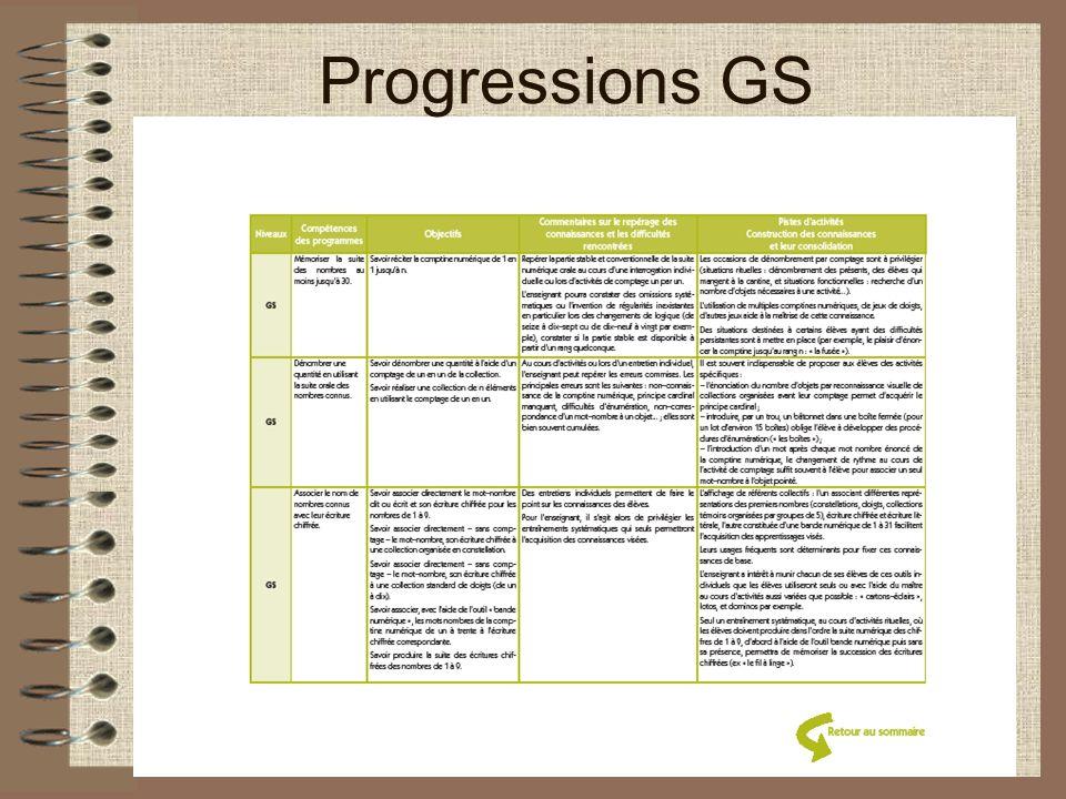 Progressions GS GS CP CE1