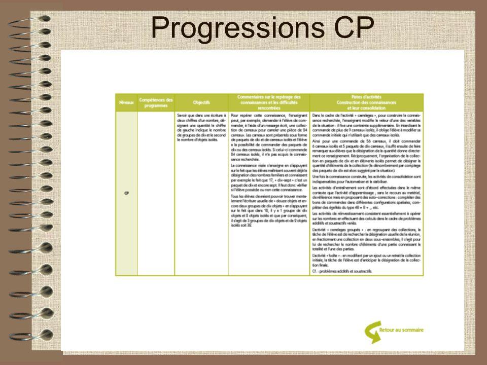 Progressions CP