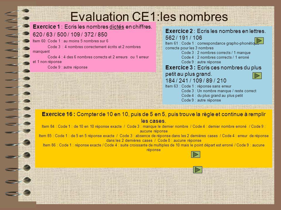 Evaluation CE1:les nombres