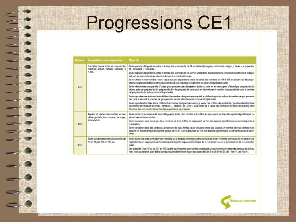 Progressions CE1