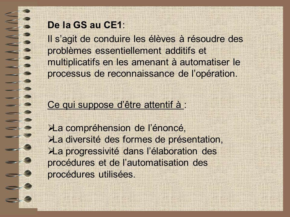 De la GS au CE1: