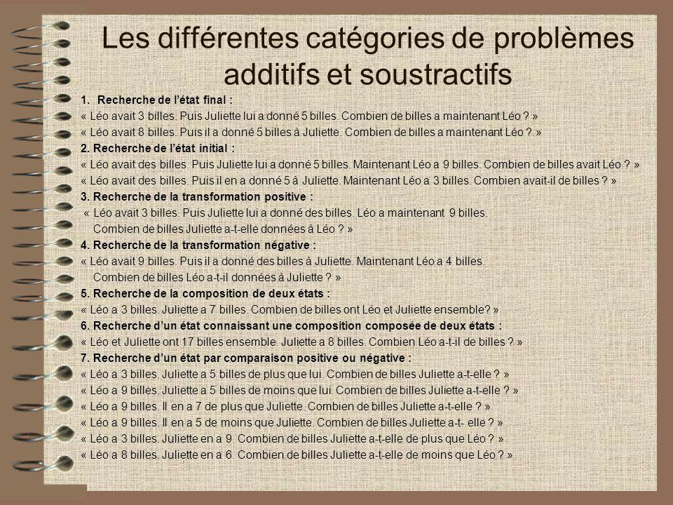Les différentes catégories de problèmes additifs et soustractifs