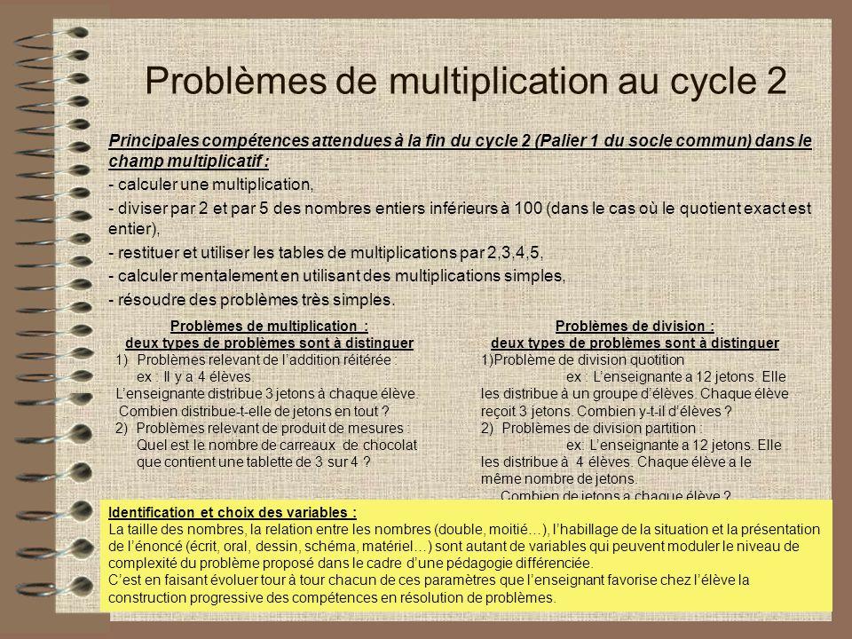 Problèmes de multiplication au cycle 2