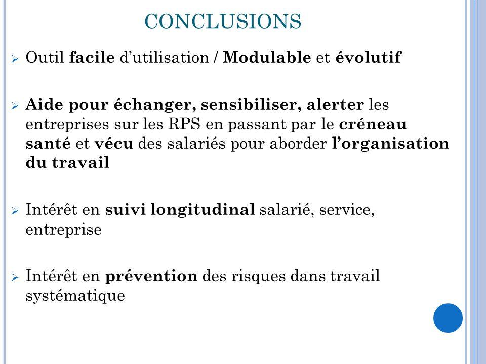 CONCLUSIONS Outil facile d'utilisation / Modulable et évolutif