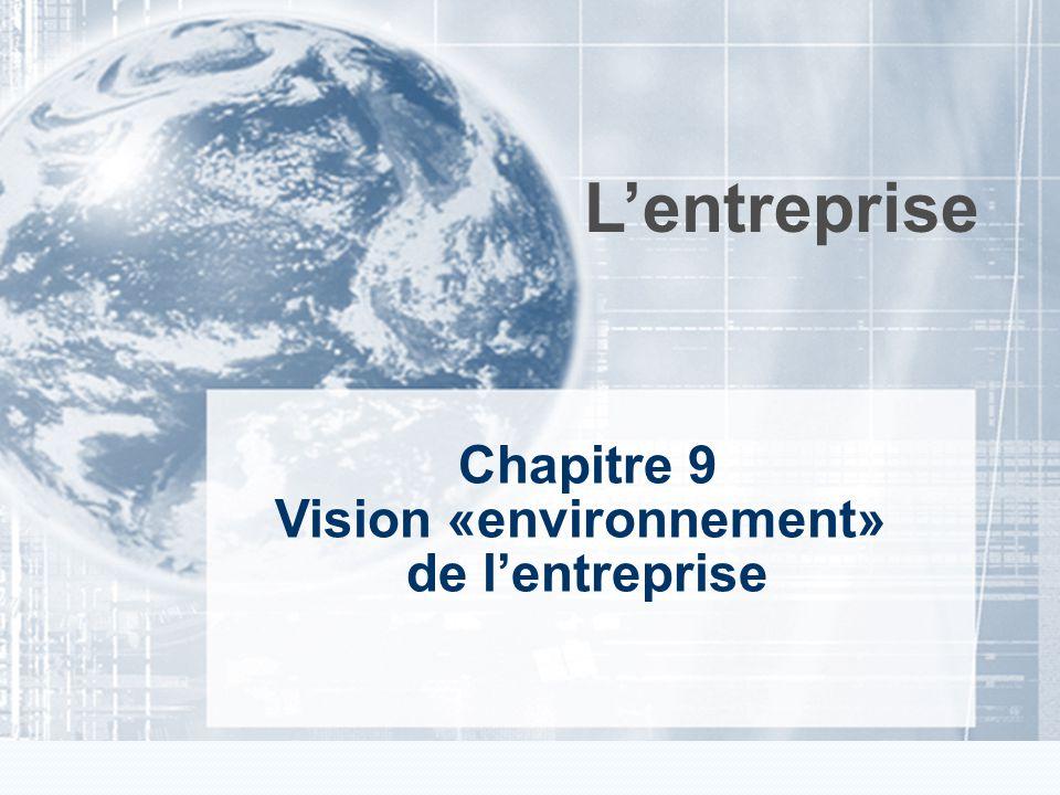 Vision «environnement»