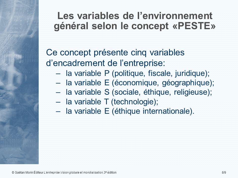 Les variables de l'environnement général selon le concept «PESTE»