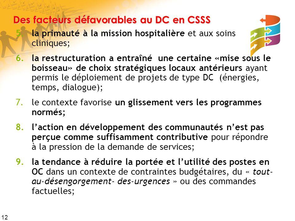 Des facteurs défavorables au DC en CSSS