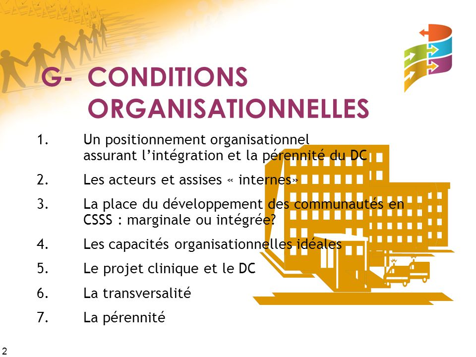 G- CONDITIONS ORGANISATIONNELLES