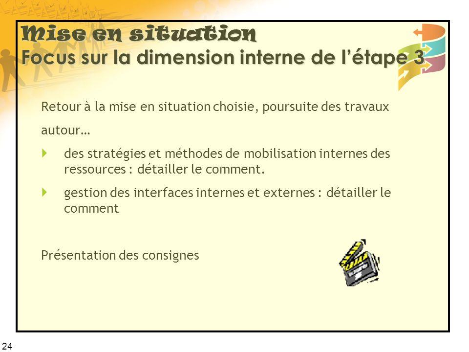 Mise en situation Focus sur la dimension interne de l'étape 3