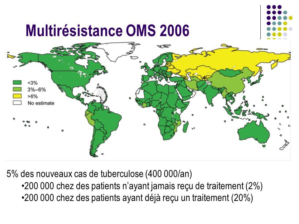 Multirésistance OMS 20065% des nouveaux cas de tuberculose (400 000/an) 200 000 chez des patients n'ayant jamais reçu de traitement (2%)