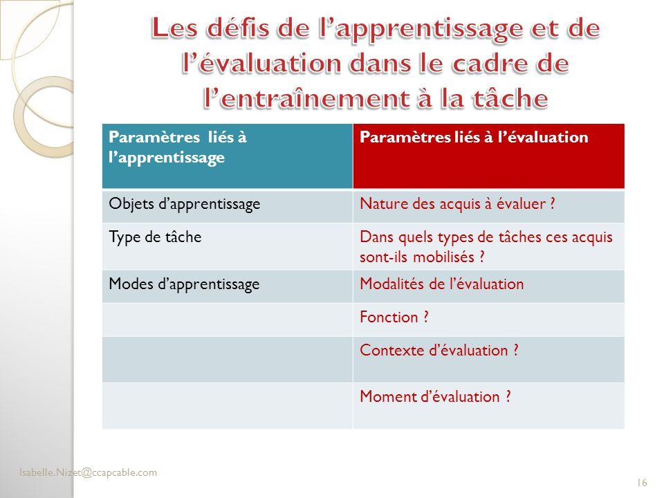 Les défis de l'apprentissage et de l'évaluation dans le cadre de l'entraînement à la tâche