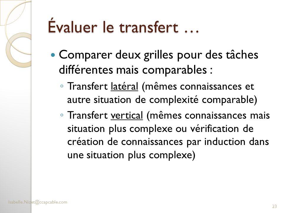 Évaluer le transfert … Comparer deux grilles pour des tâches différentes mais comparables :