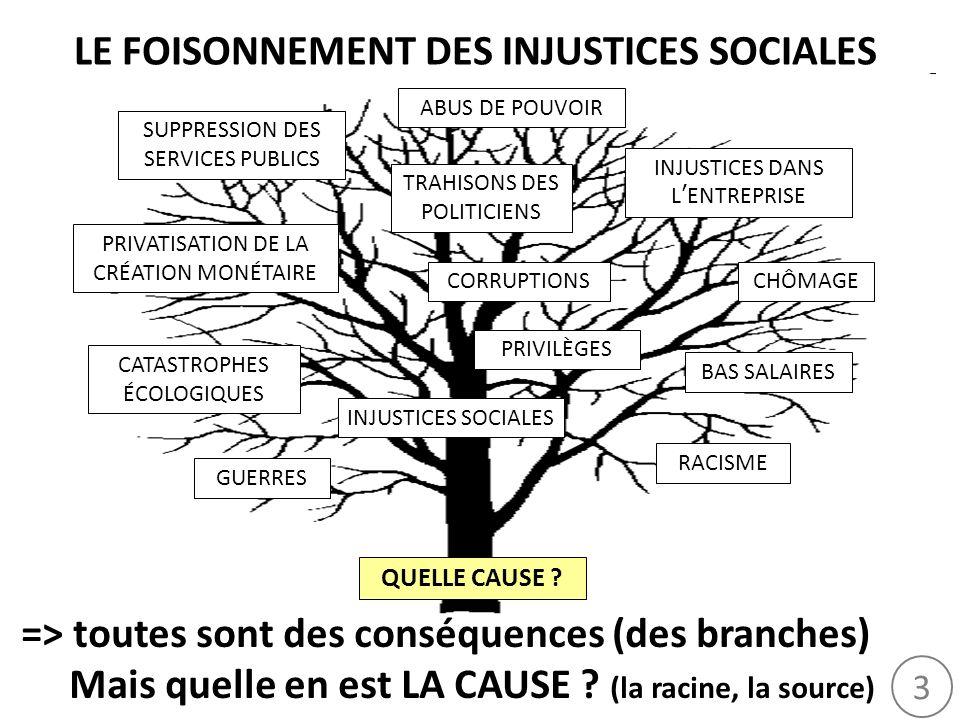 LE FOISONNEMENT DES INJUSTICES SOCIALES
