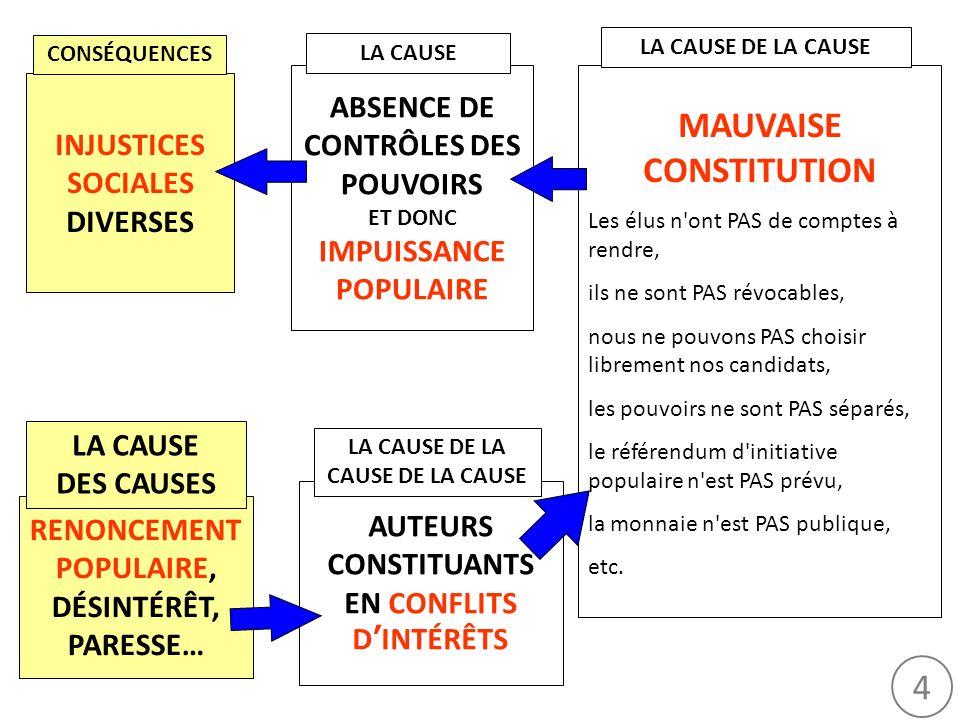 MAUVAISE CONSTITUTION