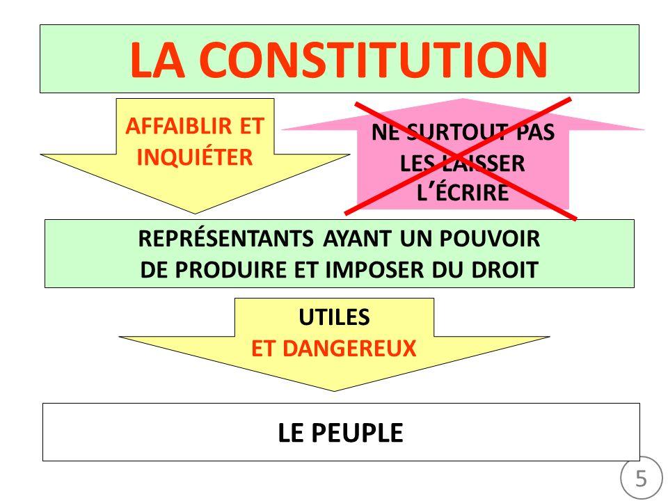 LA CONSTITUTION LE PEUPLE AFFAIBLIR ET INQUIÉTER
