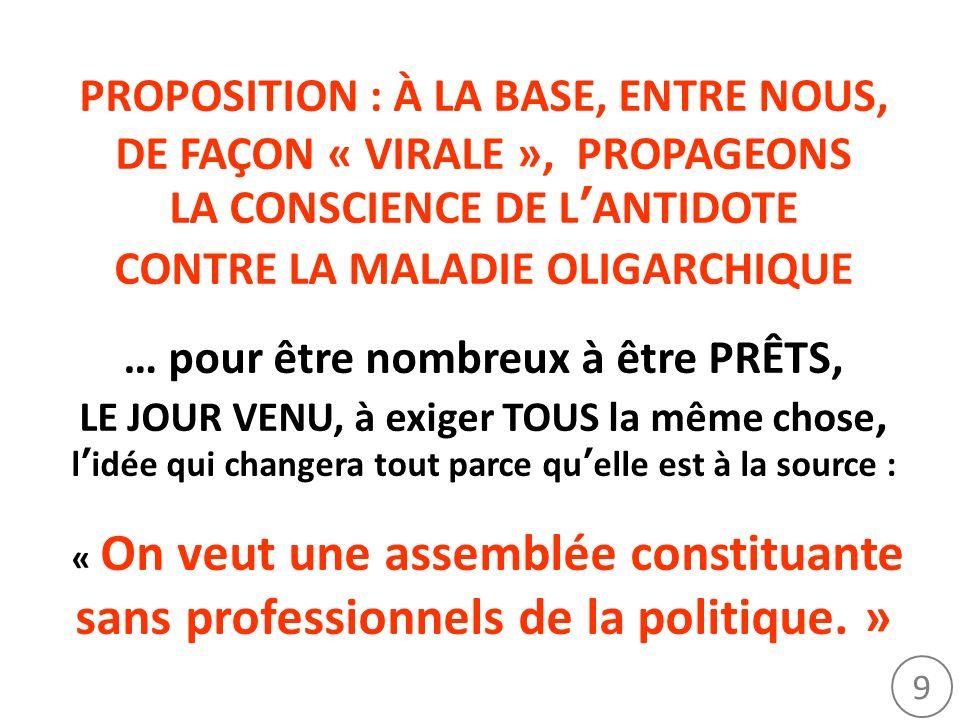 PROPOSITION : À LA BASE, ENTRE NOUS, DE FAÇON « VIRALE », PROPAGEONS LA CONSCIENCE DE L'ANTIDOTE CONTRE LA MALADIE OLIGARCHIQUE … pour être nombreux à être PRÊTS, LE JOUR VENU, à exiger TOUS la même chose, l'idée qui changera tout parce qu'elle est à la source : « On veut une assemblée constituante sans professionnels de la politique. »