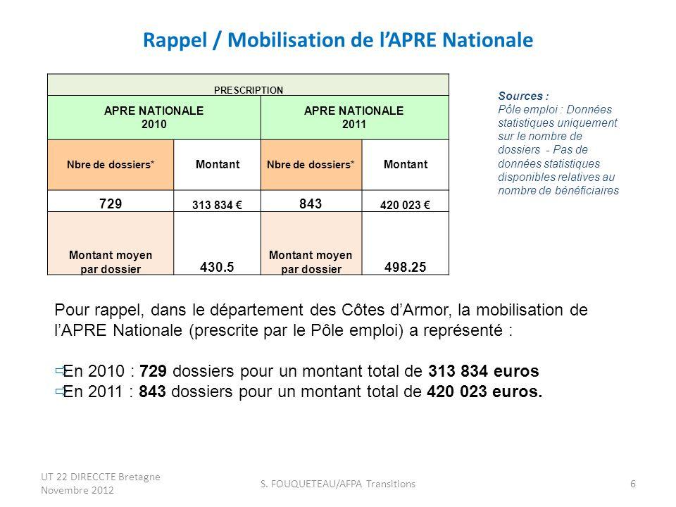 Rappel / Mobilisation de l'APRE Nationale