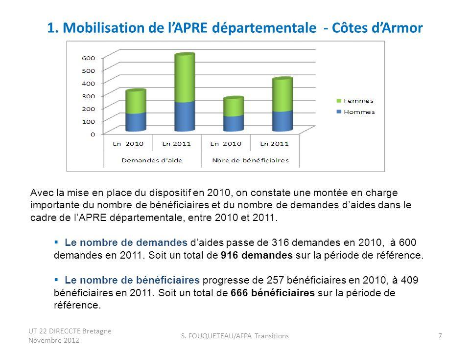 1. Mobilisation de l'APRE départementale - Côtes d'Armor
