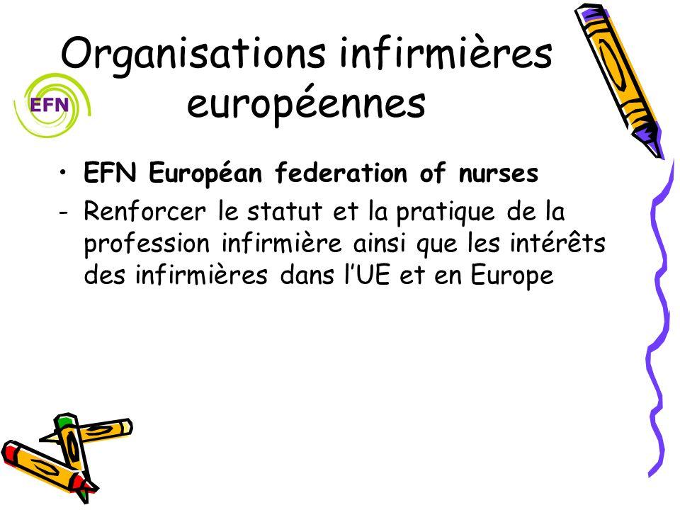 Organisations infirmières européennes