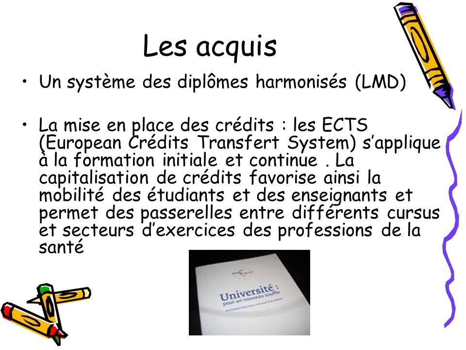 Les acquis Un système des diplômes harmonisés (LMD)
