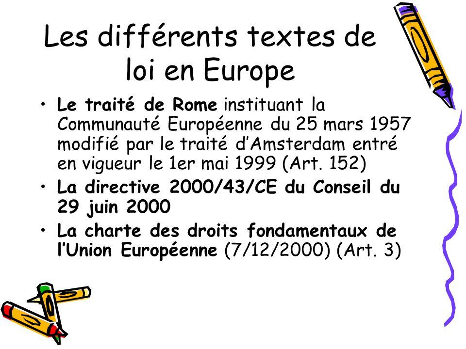 Les différents textes de loi en Europe