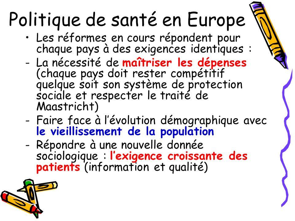 Politique de santé en Europe