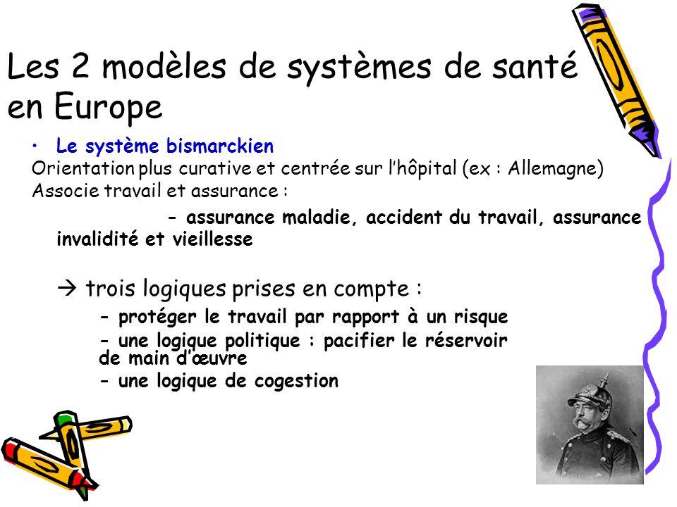 Les 2 modèles de systèmes de santé en Europe