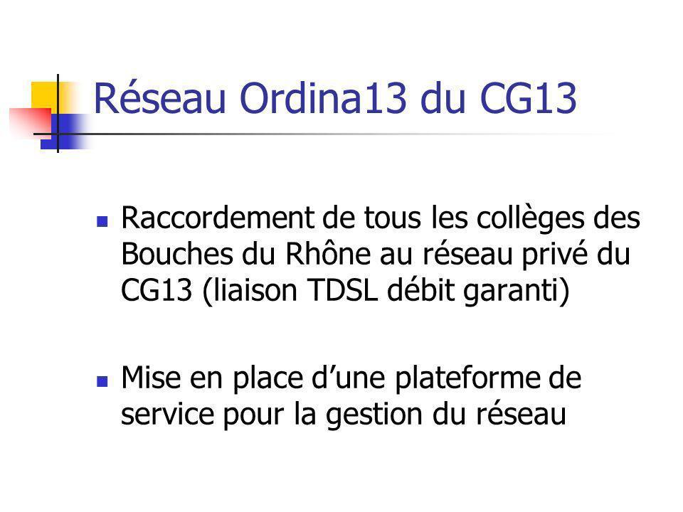 Réseau Ordina13 du CG13 Raccordement de tous les collèges des Bouches du Rhône au réseau privé du CG13 (liaison TDSL débit garanti)