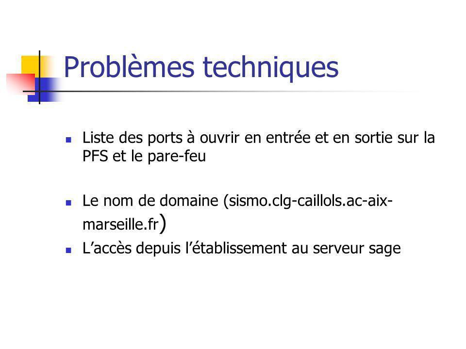 Problèmes techniques Liste des ports à ouvrir en entrée et en sortie sur la PFS et le pare-feu.