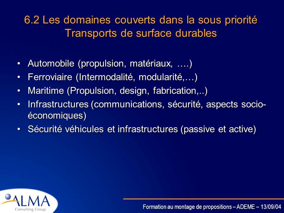 6.2 Les domaines couverts dans la sous priorité Transports de surface durables
