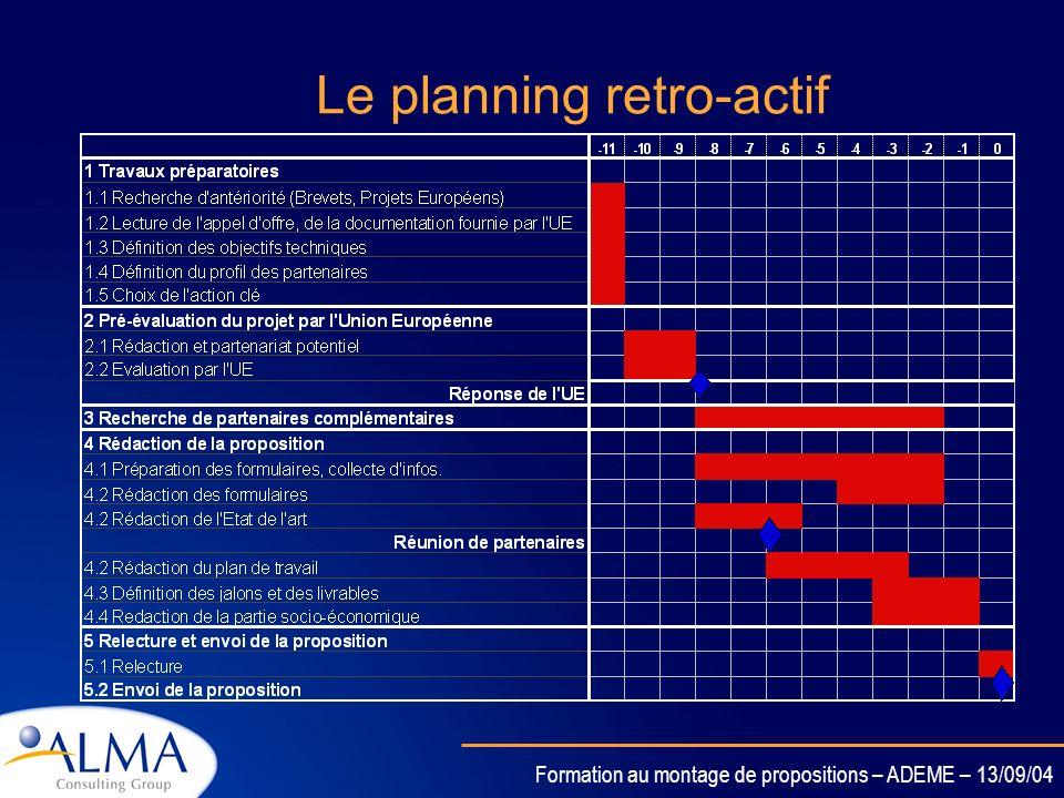 Le planning retro-actif