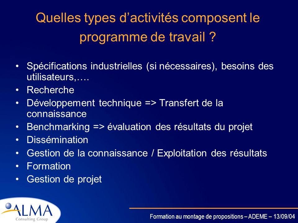 Quelles types d'activités composent le programme de travail