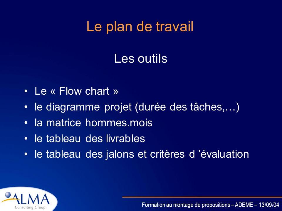 Le plan de travail Les outils Le « Flow chart »
