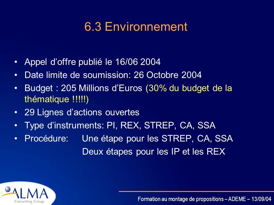 6.3 Environnement Appel d'offre publié le 16/06 2004