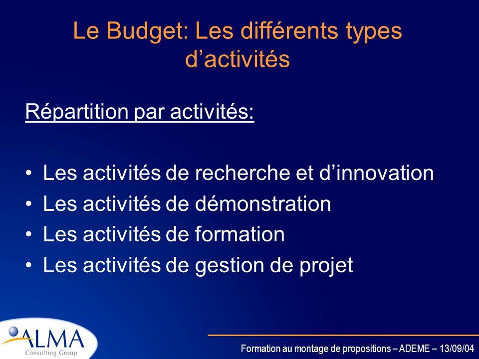 Le Budget: Les différents types d'activités