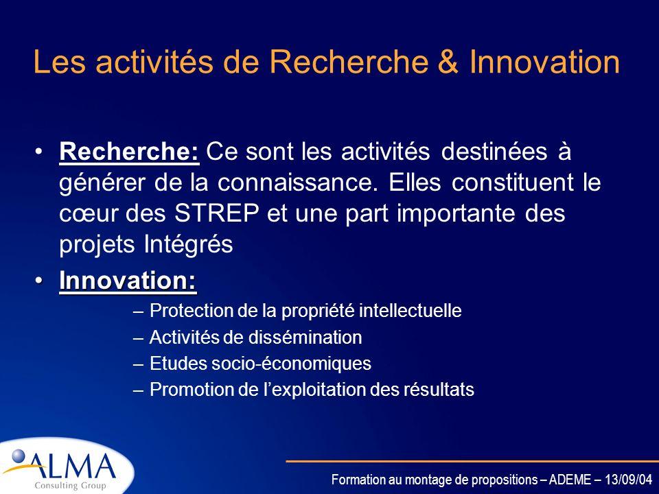 Les activités de Recherche & Innovation