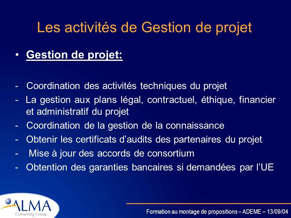 Les activités de Gestion de projet
