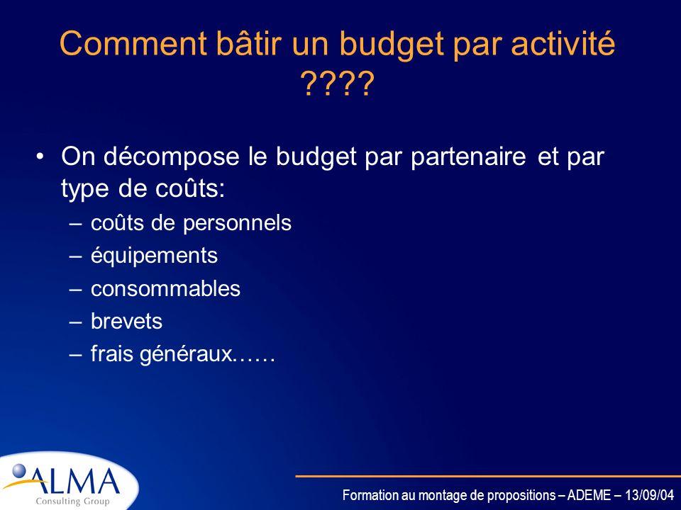 Comment bâtir un budget par activité