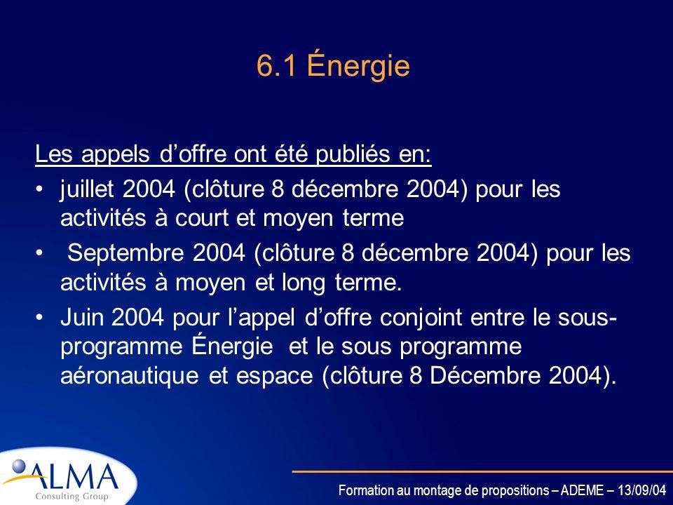 6.1 Énergie Les appels d'offre ont été publiés en: